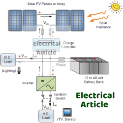 components of solar pv system