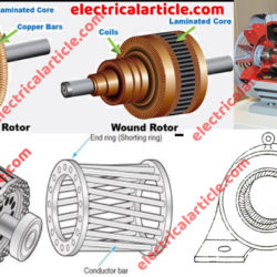 Three Phase Induction Motor: Construction and Classification