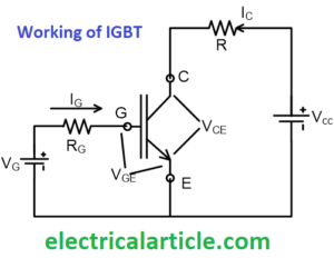 Working of IGBT