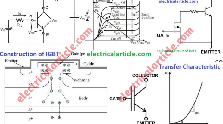 Insulated Gate Bipolar Transistor - IGBT