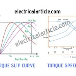 torque slip characteristics of induction motor