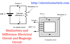 Similarities and Difference Electrical Circuit and Magnetic Circuit