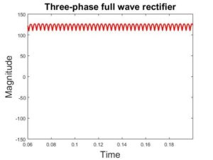 Figure-11 wave form of three phase full wave