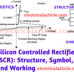 Silicon Controlled Rectifier (SCR): Structure, Symbol, and Working