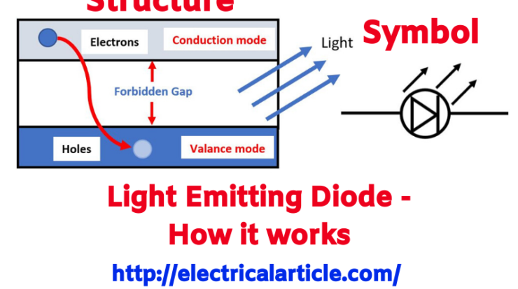 Light Emitting Diode (LED): How it works?
