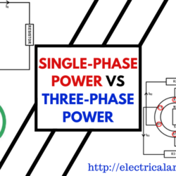Single-phase power vs three-phase power