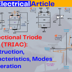 Bidirectional Triode SCRs (TRIAC) Construction, Characteristics, Modes of Operation